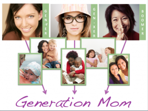 Marketing to Generation Mom