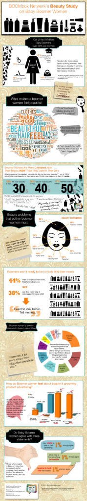 Baby Boomer Beauty Survey Infographic