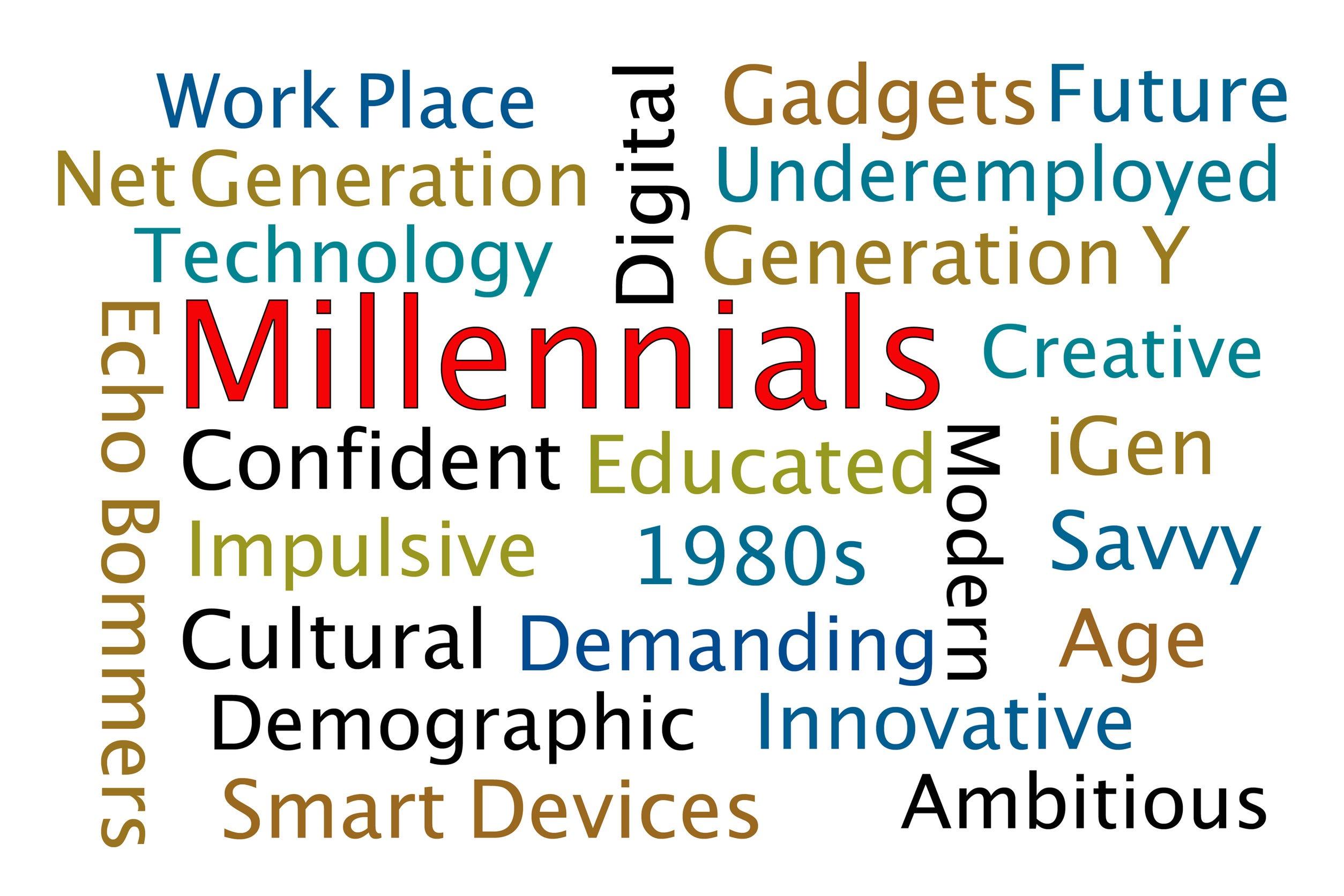 33507238 - millennials word cloud on white background